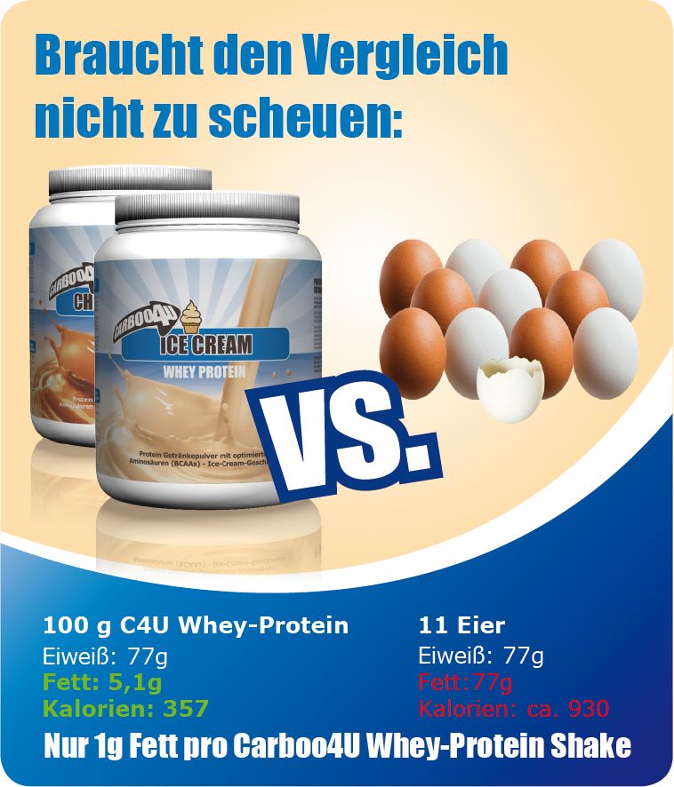 Carbopo4U Whey Protein Molke - http://www.carboo-shop.de/index.php?route=product/category&path=116_118